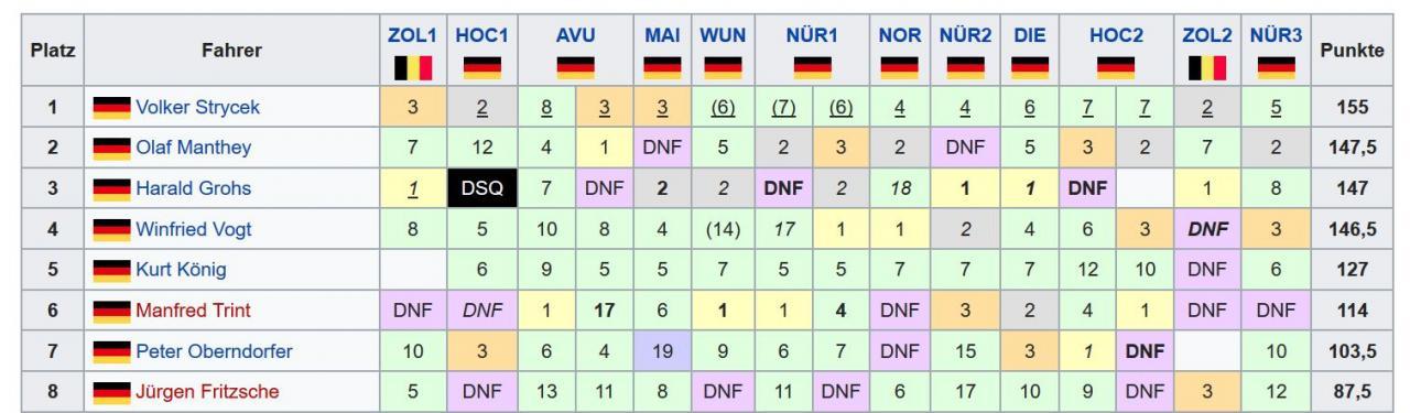 Name:  1984 DTM Championship 6. Manfred Trint.jpg Views: 130 Size:  81.2 KB